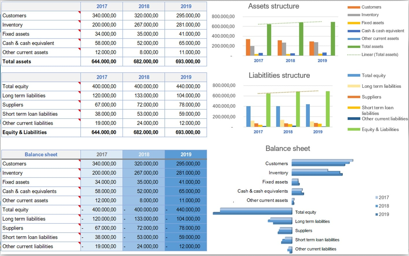 Financial-reporting-A